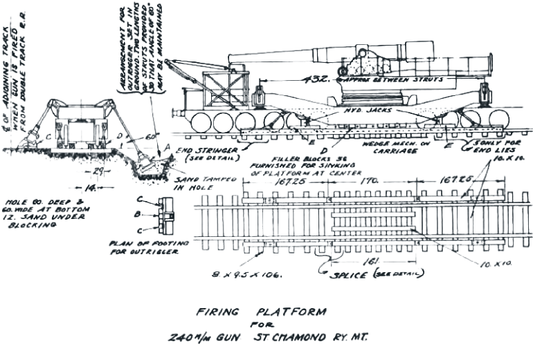 Railway artillery blueprints